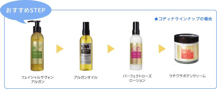 おすすめSTEP フェイシャルサヴォンAL→アルガンオイル→アロエジェル(化粧水)→フェイシャルARクリーム(アルガンクリーム)